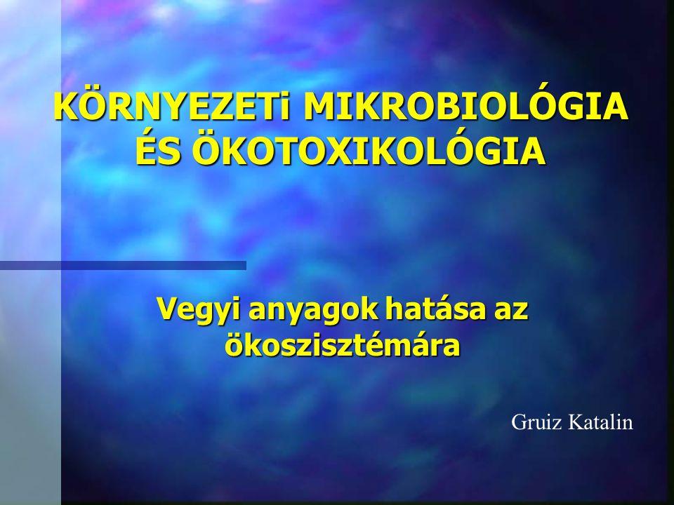 KÖRNYEZETi MIKROBIOLÓGIA ÉS ÖKOTOXIKOLÓGIA