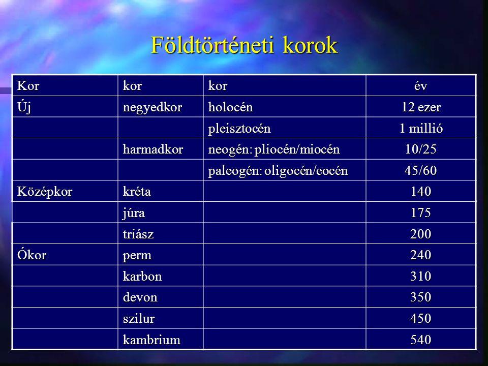 Földtörténeti korok Kor kor év Új negyedkor holocén 12 ezer