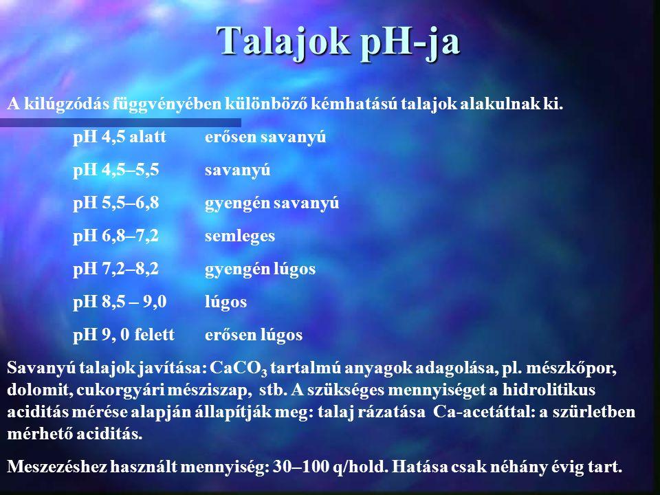 Talajok pH-ja A kilúgzódás függvényében különböző kémhatású talajok alakulnak ki. pH 4,5 alatt erősen savanyú.
