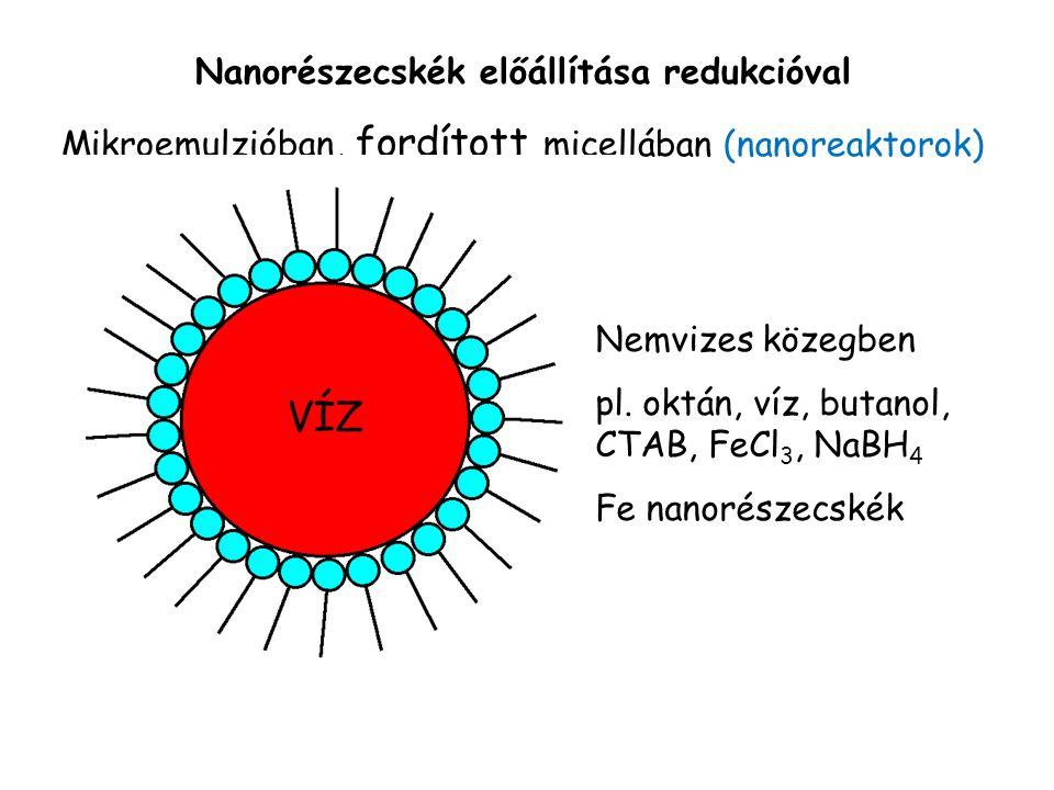 Nanorészecskék előállítása redukcióval