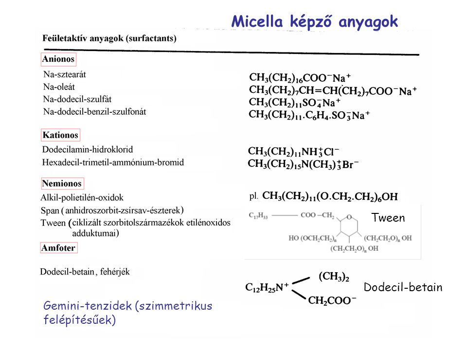 Micella képző anyagok Tween Dodecil-betain