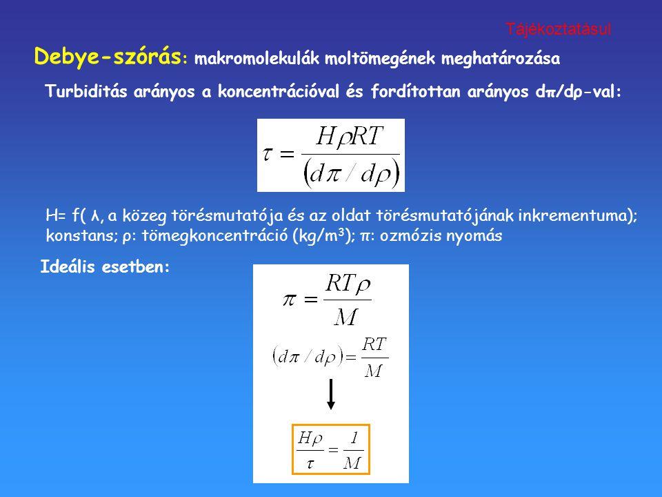 Turbiditás arányos a koncentrációval és fordítottan arányos dπ/dρ-val: