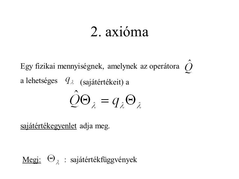 2. axióma Egy fizikai mennyiségnek, amelynek az operátora a lehetséges