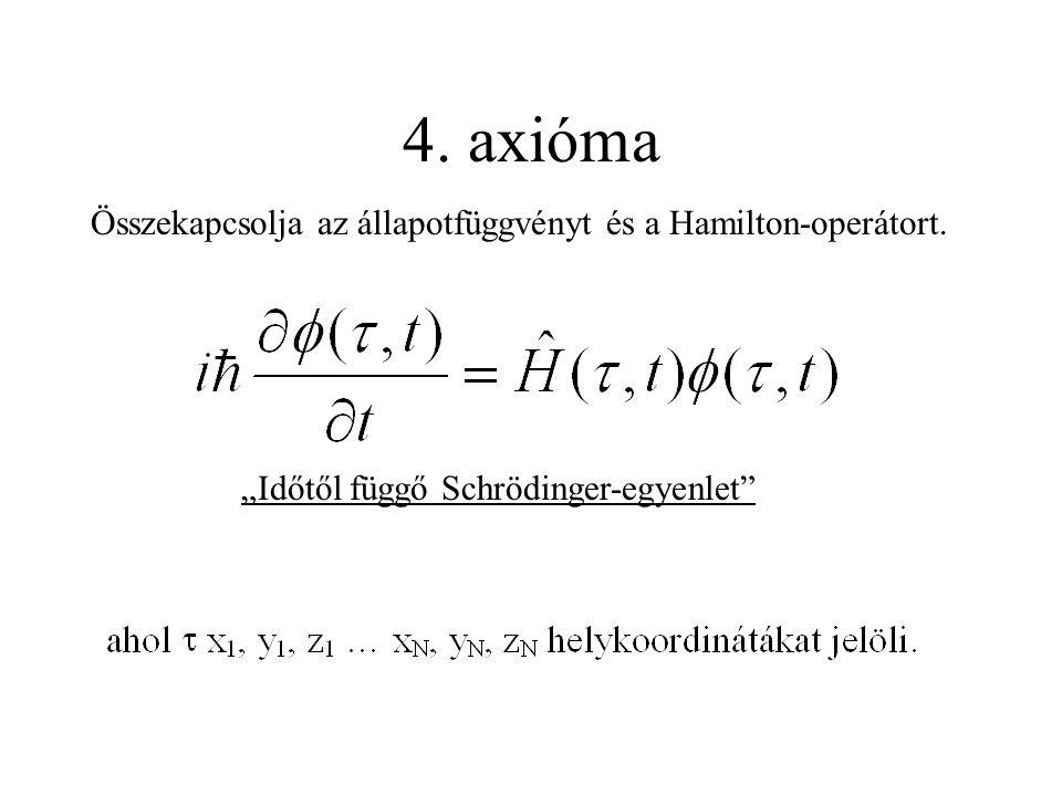 4. axióma Összekapcsolja az állapotfüggvényt és a Hamilton-operátort.