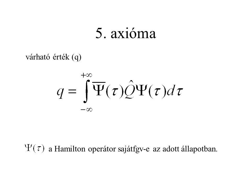 5. axióma várható érték (q)
