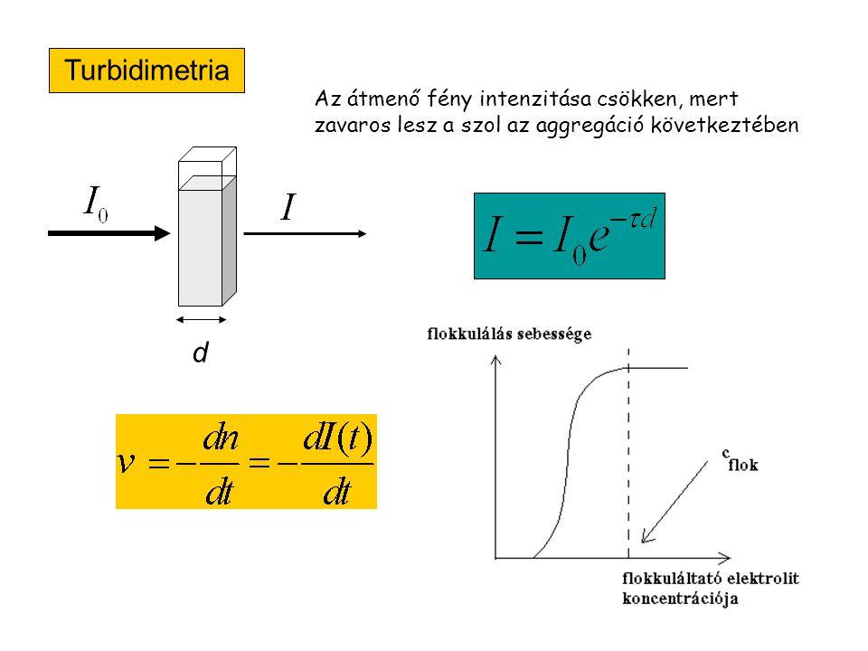 Turbidimetria Az átmenő fény intenzitása csökken, mert zavaros lesz a szol az aggregáció következtében.