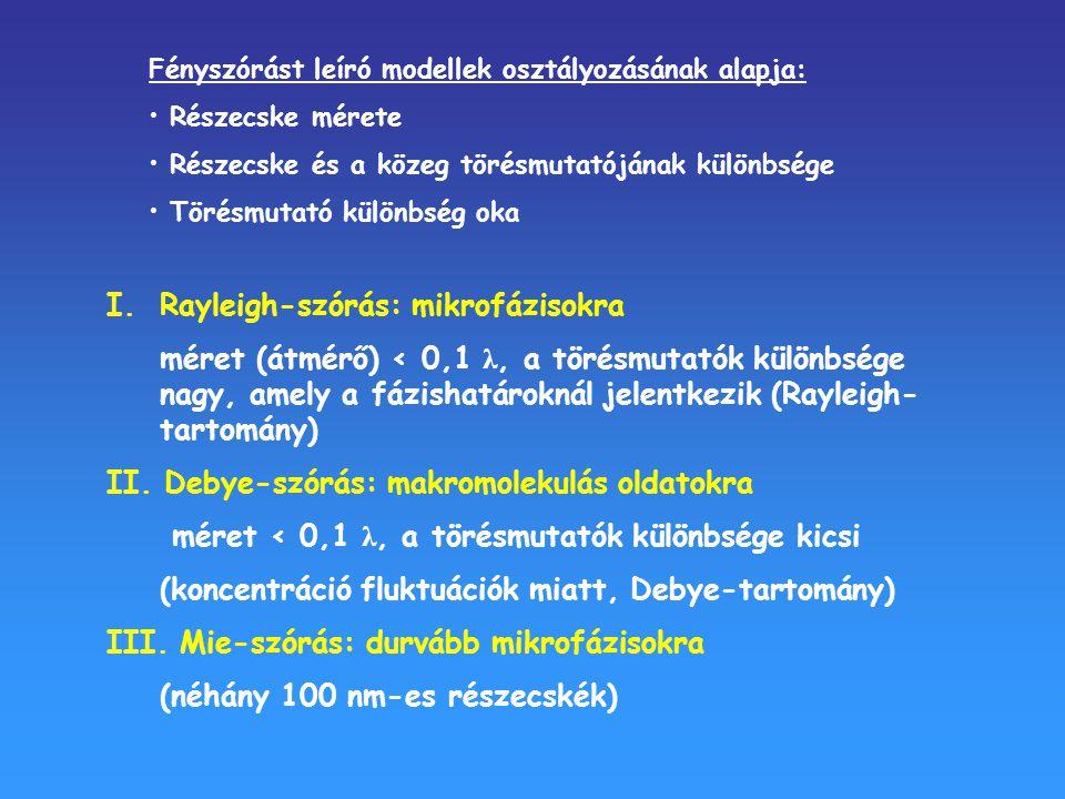 Rayleigh-szórás: mikrofázisokra