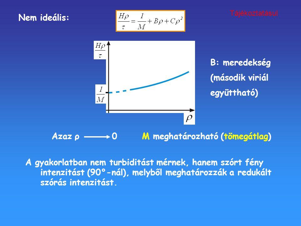 Azaz ρ 0 M meghatározható (tömegátlag)
