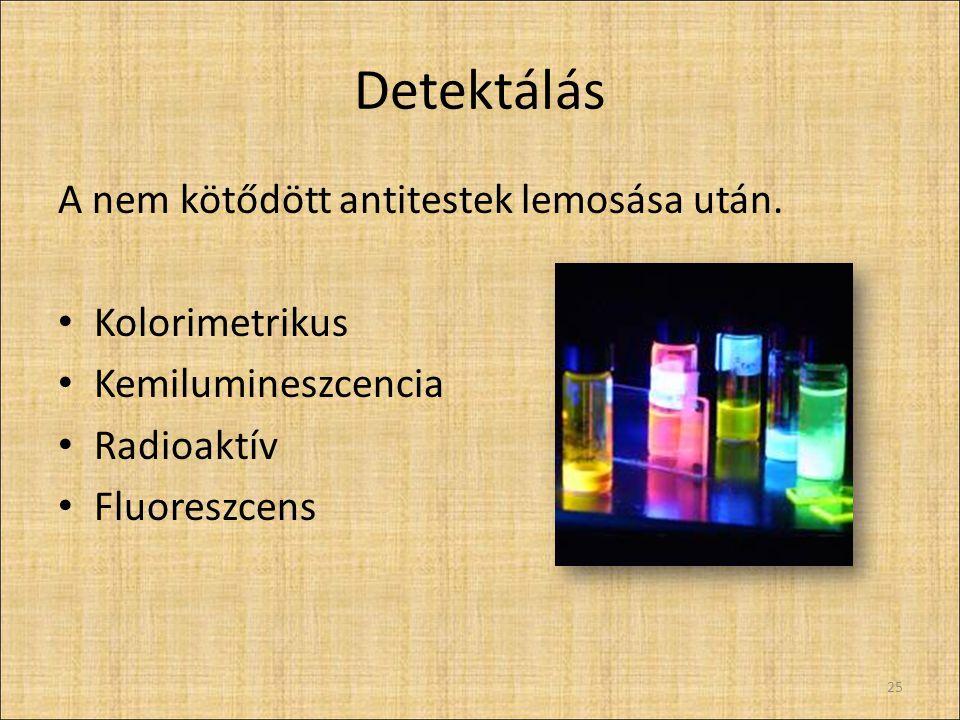 Detektálás A nem kötődött antitestek lemosása után. Kolorimetrikus