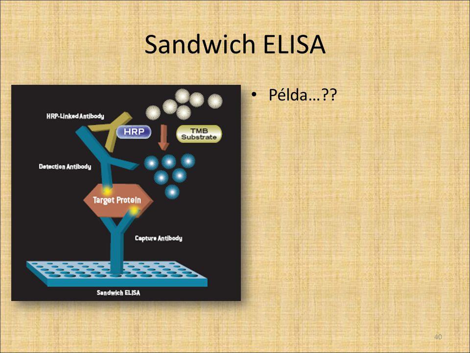 Sandwich ELISA Példa…