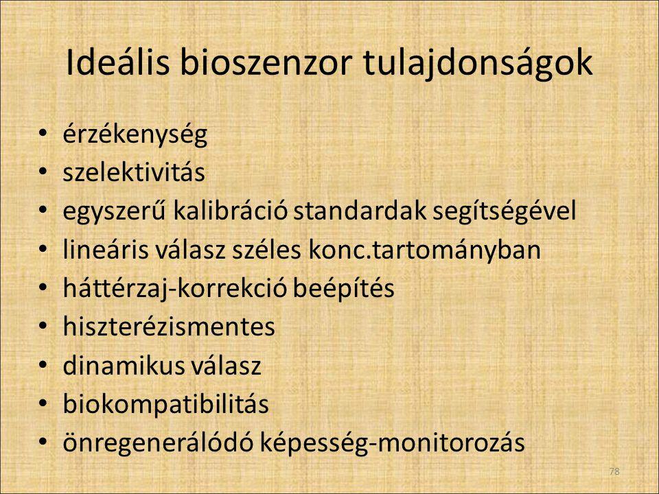 Ideális bioszenzor tulajdonságok