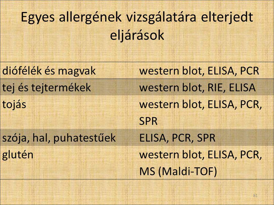 Egyes allergének vizsgálatára elterjedt eljárások
