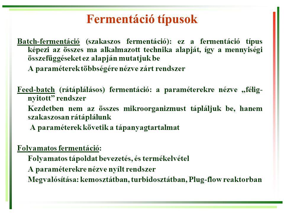 Fermentáció típusok