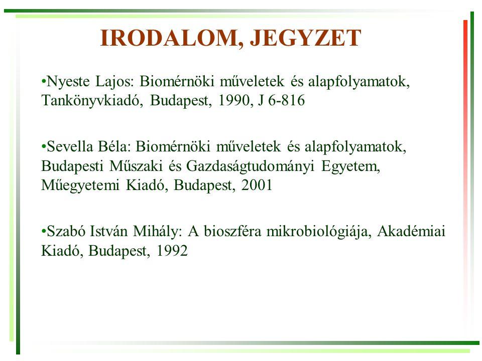 IRODALOM, JEGYZET Nyeste Lajos: Biomérnöki műveletek és alapfolyamatok, Tankönyvkiadó, Budapest, 1990, J 6-816.