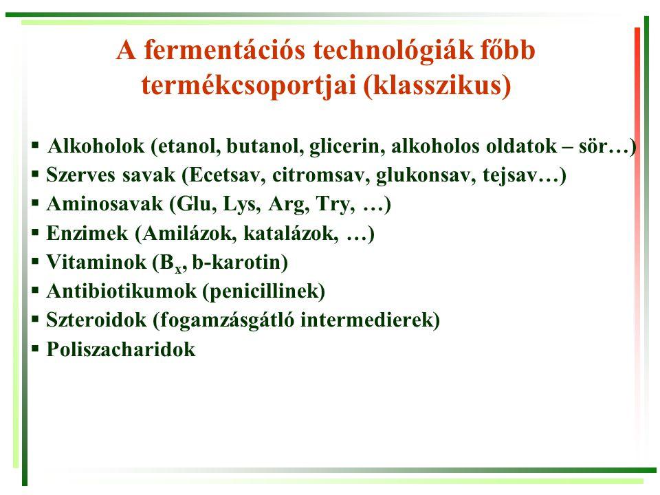 A fermentációs technológiák főbb termékcsoportjai (klasszikus)