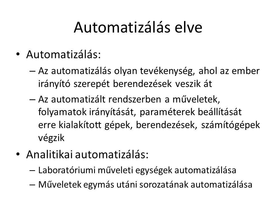 Automatizálás elve Automatizálás: Analitikai automatizálás: