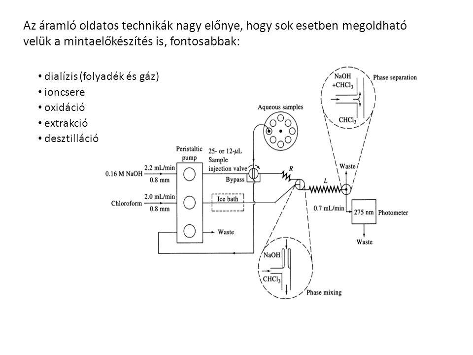 Az áramló oldatos technikák nagy előnye, hogy sok esetben megoldható velük a mintaelőkészítés is, fontosabbak: