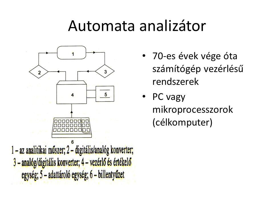 Automata analizátor 70-es évek vége óta számítógép vezérlésű rendszerek.