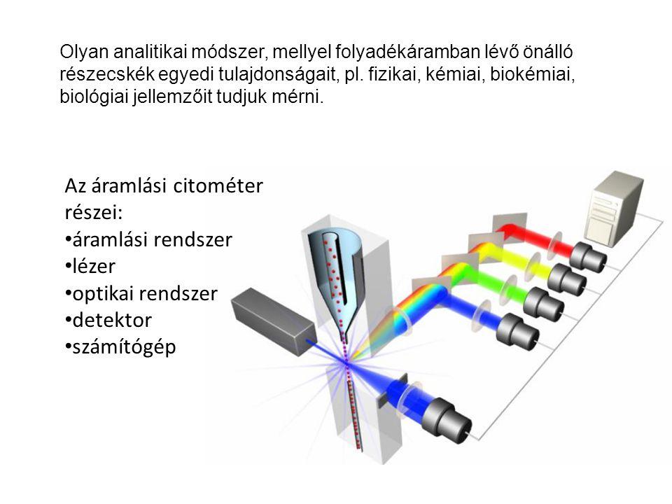 Az áramlási citométer részei: áramlási rendszer lézer optikai rendszer