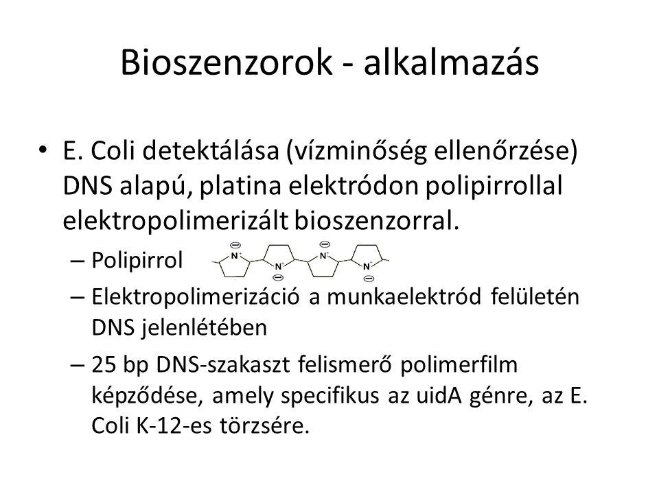 Bioszenzorok - alkalmazás