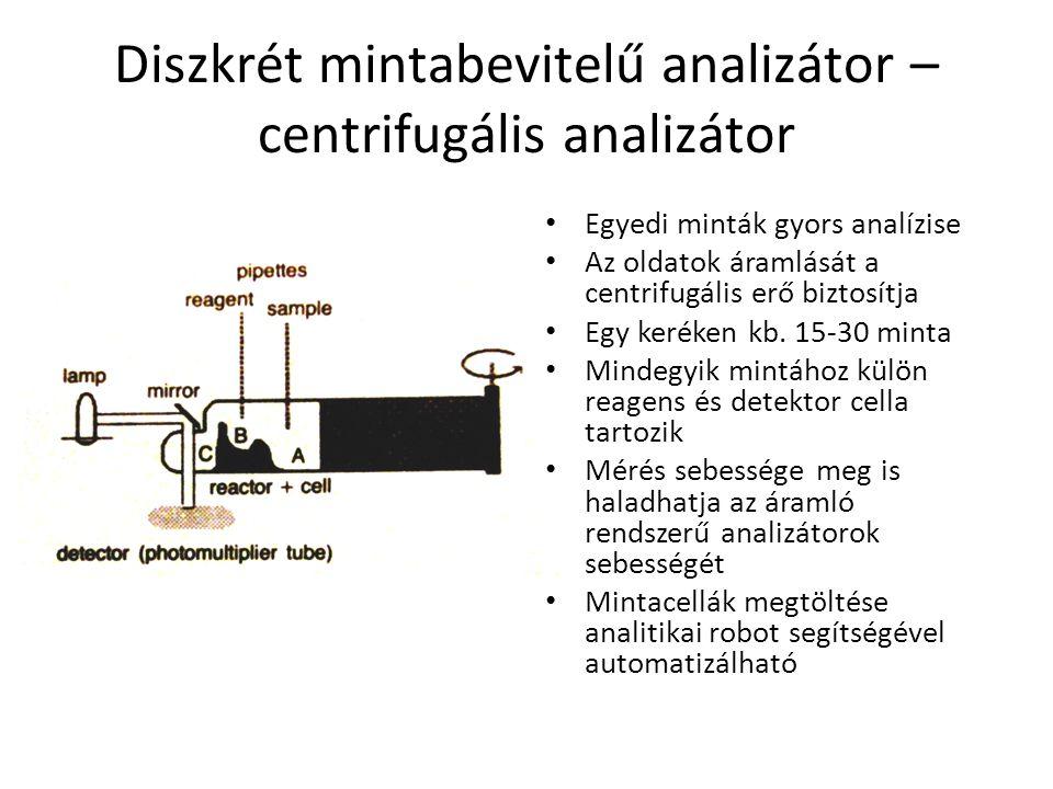 Diszkrét mintabevitelű analizátor – centrifugális analizátor