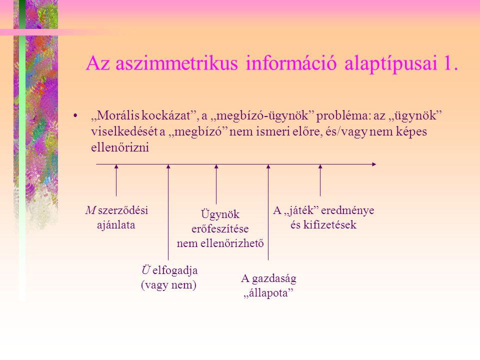 Az aszimmetrikus információ alaptípusai 1.