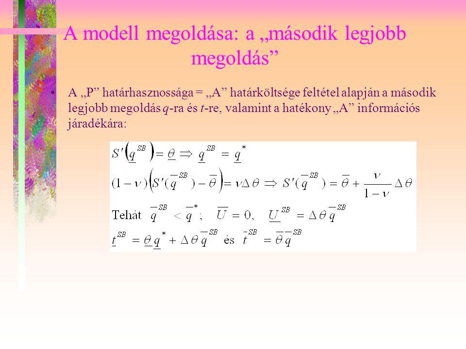 """A modell megoldása: a """"második legjobb megoldás"""