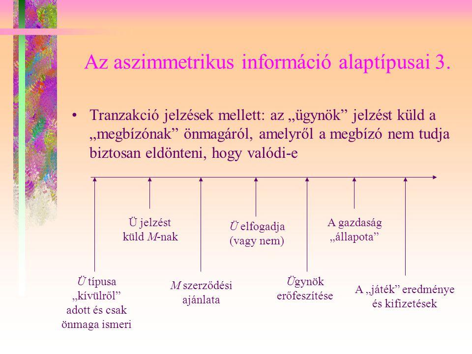 Az aszimmetrikus információ alaptípusai 3.