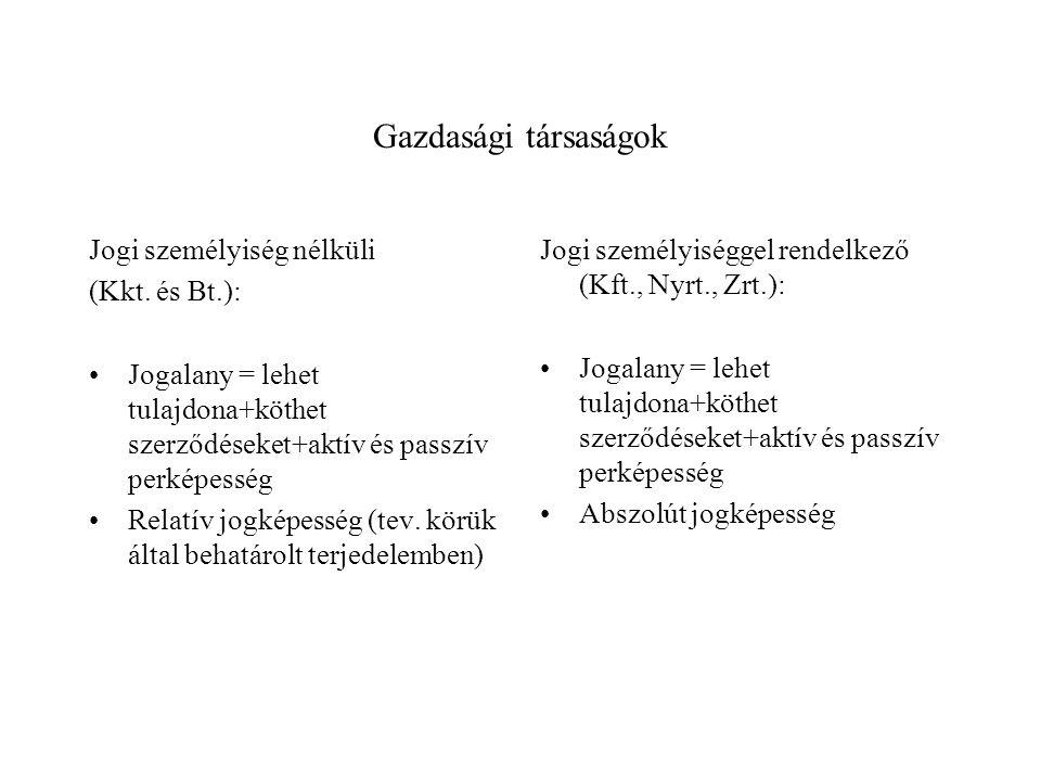 Gazdasági társaságok Jogi személyiség nélküli (Kkt. és Bt.):