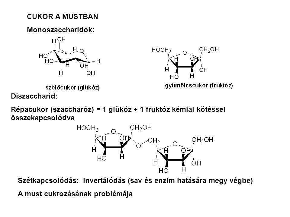 CUKOR A MUSTBAN Monoszaccharidok: Diszaccharid: Répacukor (szaccharóz) = 1 glükóz + 1 fruktóz kémiai kötéssel összekapcsolódva.