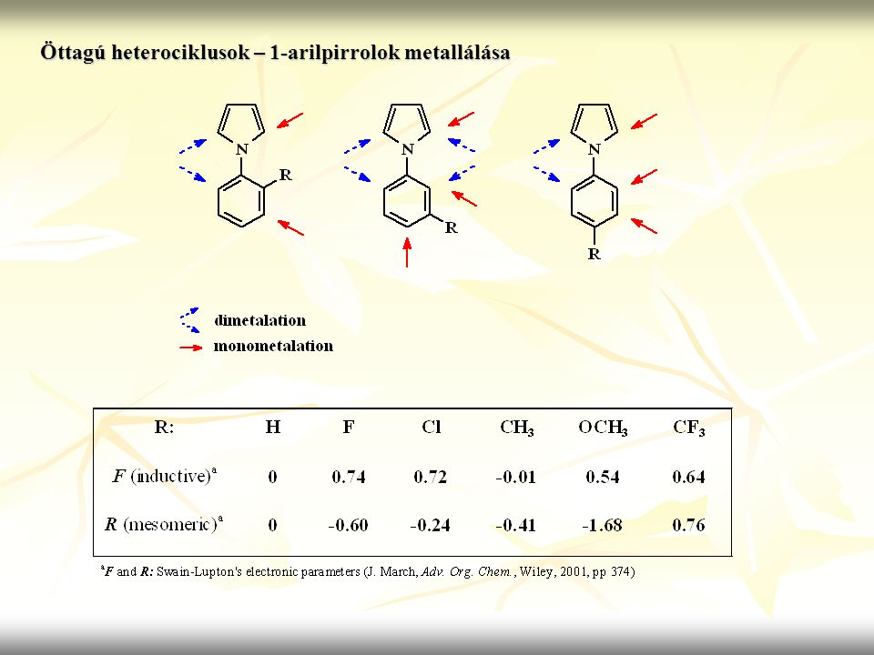 Öttagú heterociklusok – 1-arilpirrolok metallálása