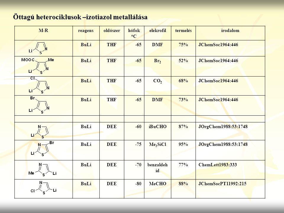 Öttagú heterociklusok –izotiazol metallálása