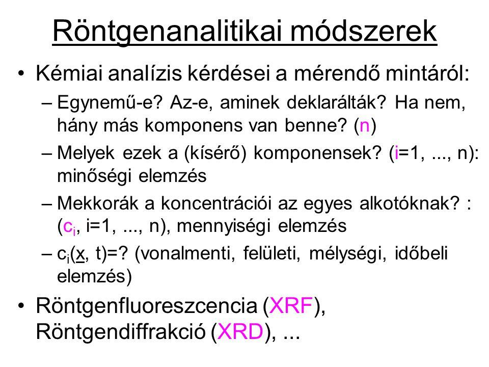 Röntgenanalitikai módszerek