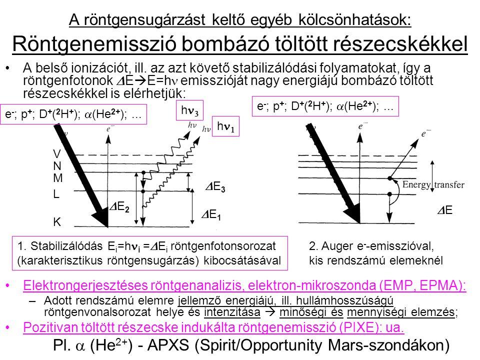 Pl. a (He2+) - APXS (Spirit/Opportunity Mars-szondákon)
