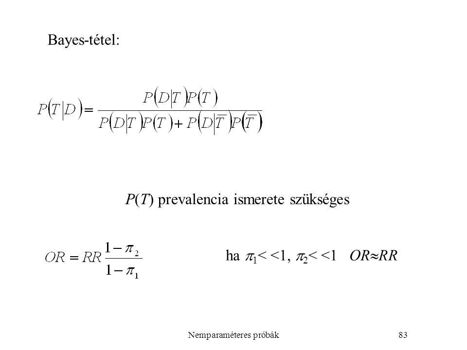 A binomiális eloszláson alapuló kétmintás próbák