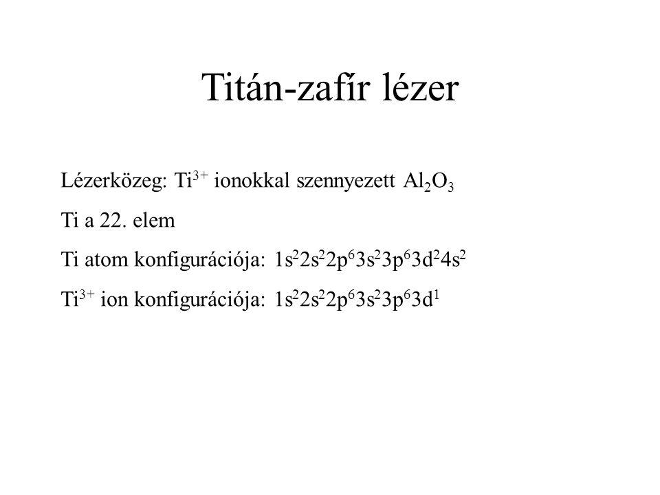 Titán-zafír lézer Lézerközeg: Ti3+ ionokkal szennyezett Al2O3