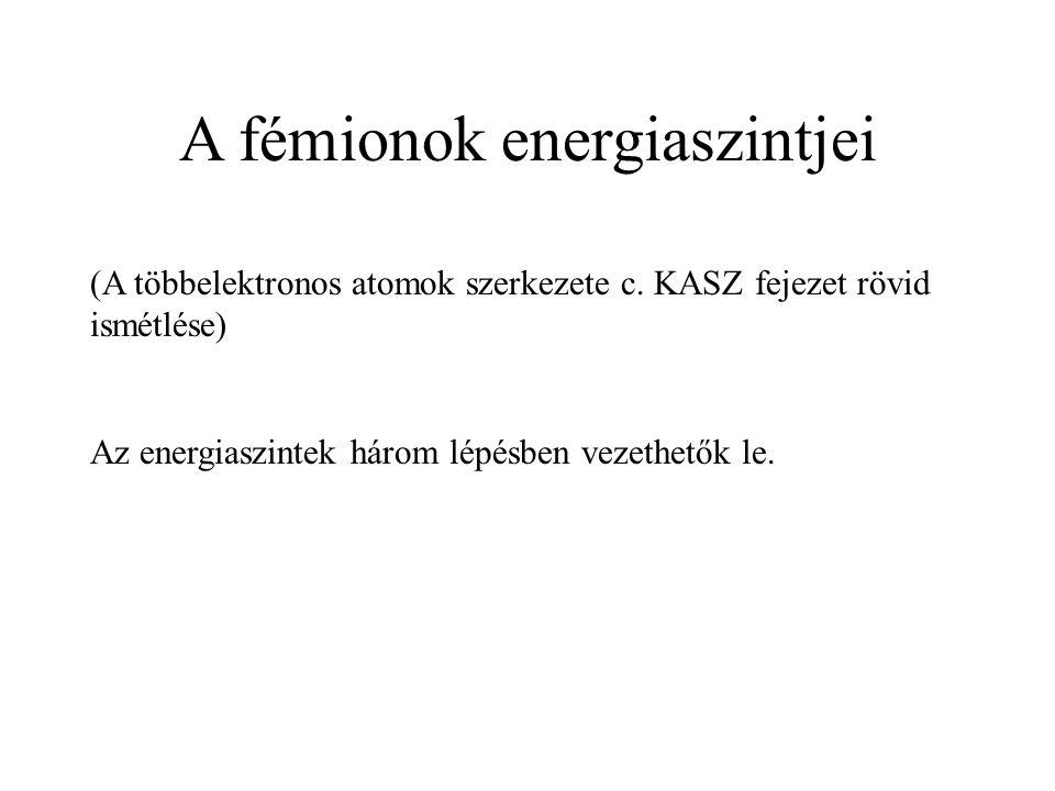 A fémionok energiaszintjei
