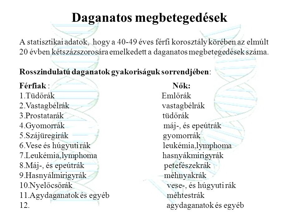Daganatos megbetegedések
