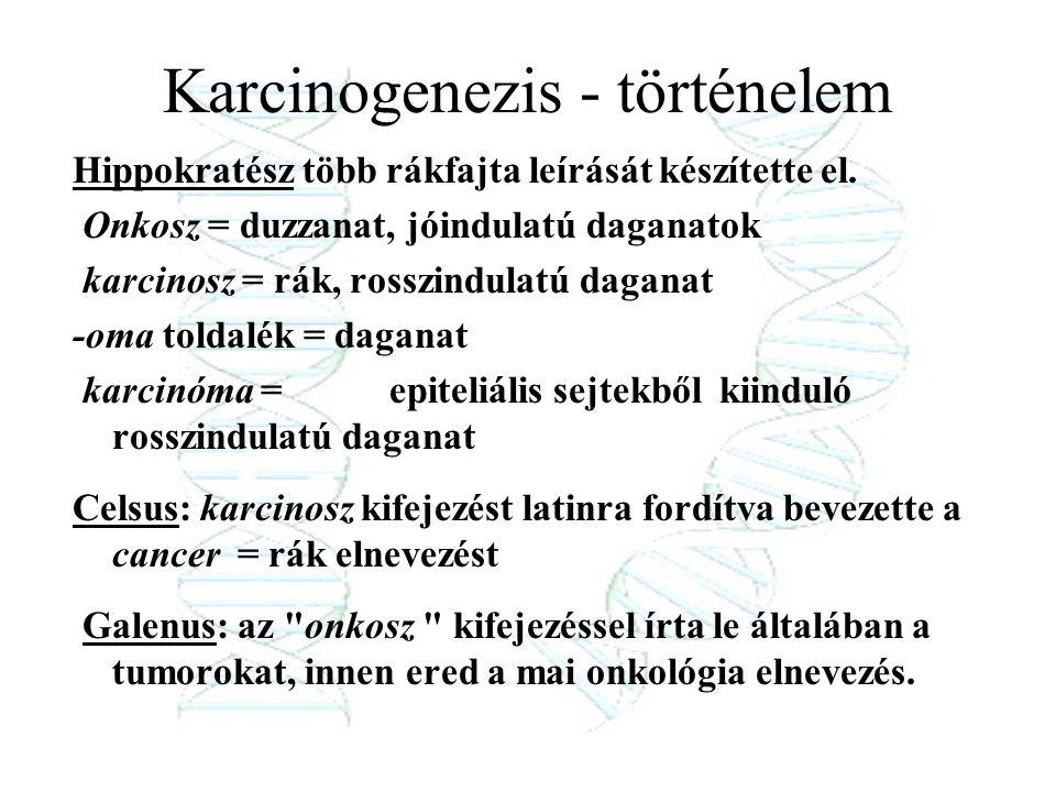 Karcinogenezis - történelem