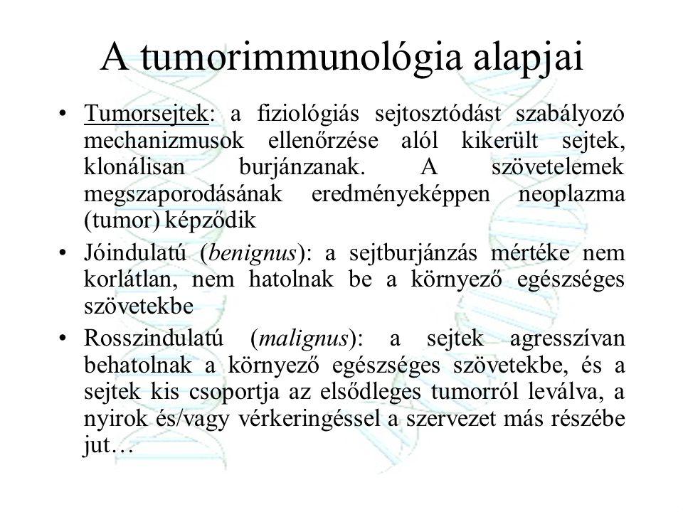 A tumorimmunológia alapjai