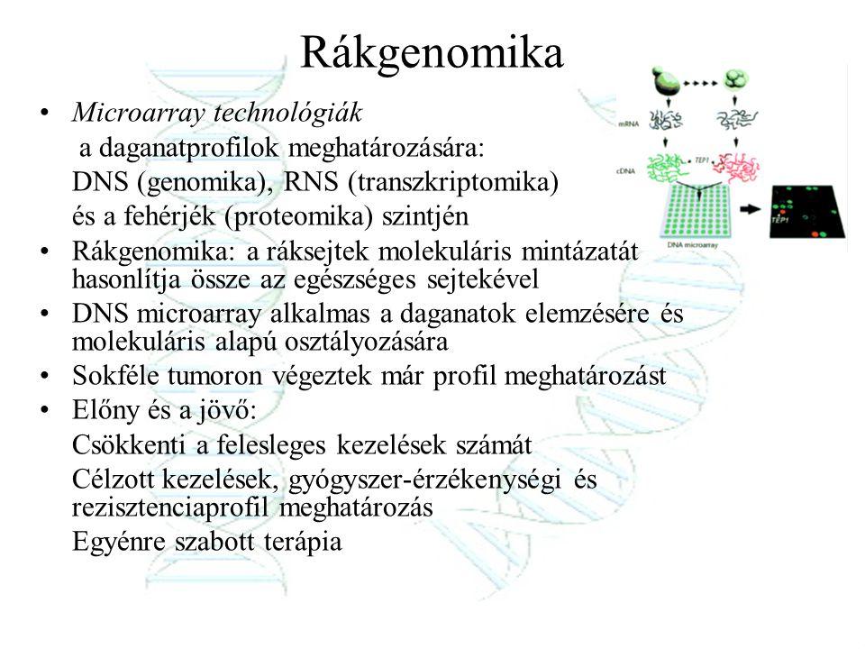 Rákgenomika Microarray technológiák a daganatprofilok meghatározására: