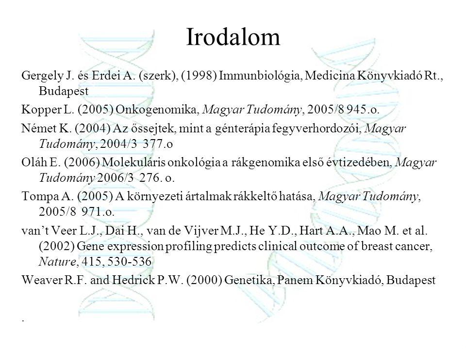 Irodalom Gergely J. és Erdei A. (szerk), (1998) Immunbiológia, Medicina Könyvkiadó Rt., Budapest.