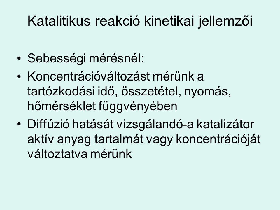 Katalitikus reakció kinetikai jellemzői