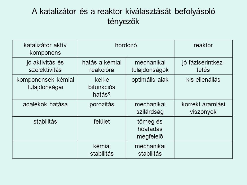 A katalizátor és a reaktor kiválasztását befolyásoló tényezők