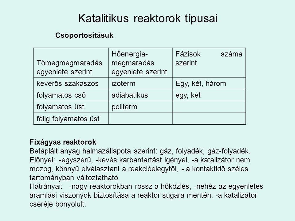 Katalitikus reaktorok típusai