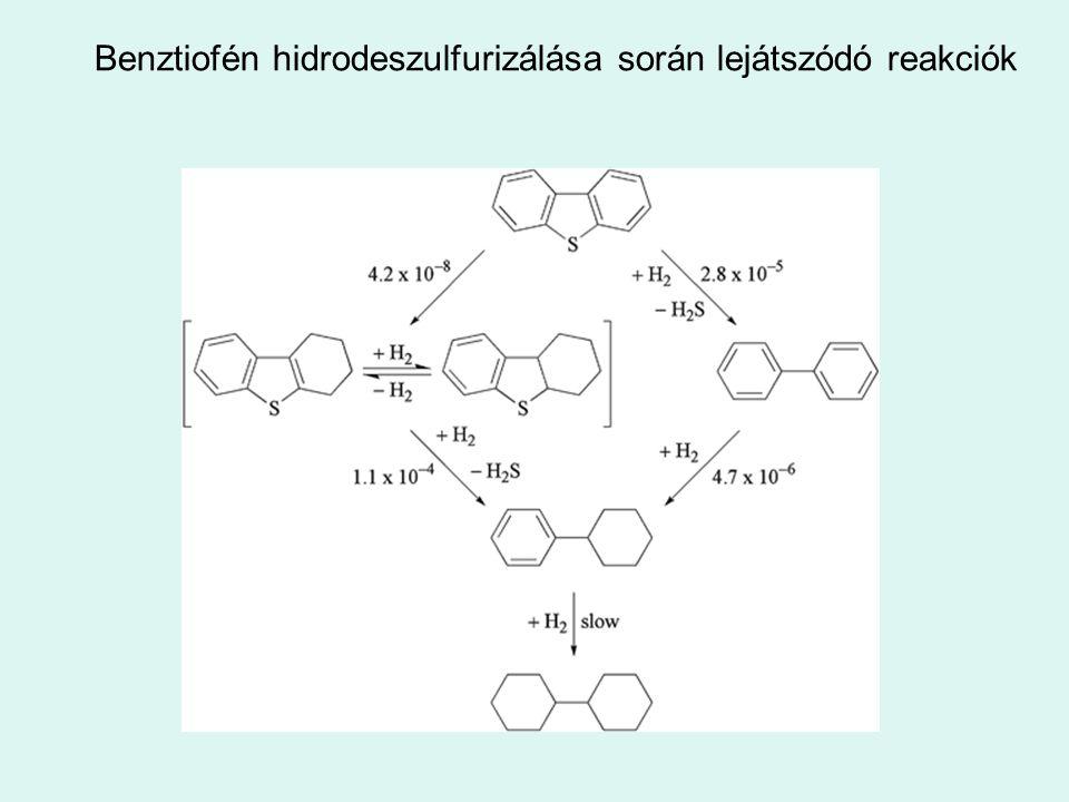 Benztiofén hidrodeszulfurizálása során lejátszódó reakciók