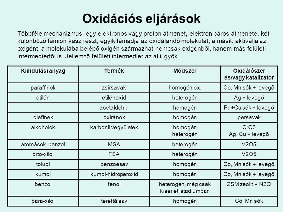 Oxidálószer és/vagy katalizátor