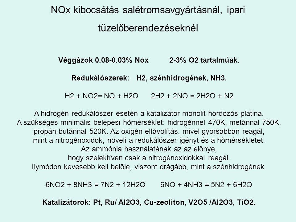 NOx kibocsátás salétromsavgyártásnál, ipari tüzelőberendezéseknél