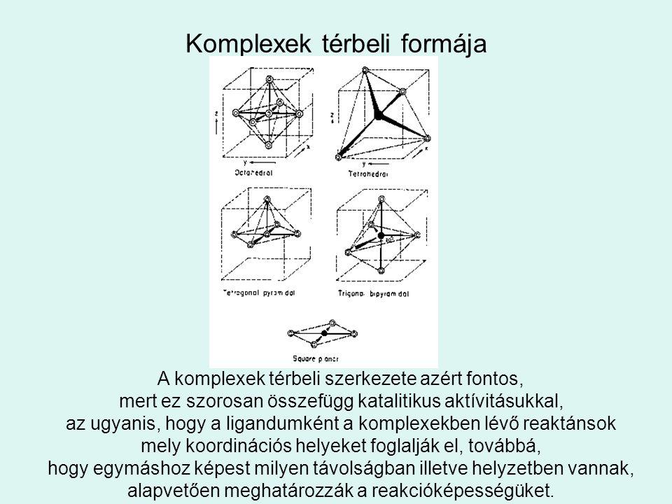 Komplexek térbeli formája