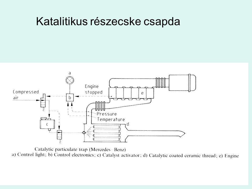 Katalitikus részecske csapda